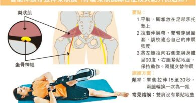 好Zone動:毋須拉伸彎腰 應對坐骨神經痛