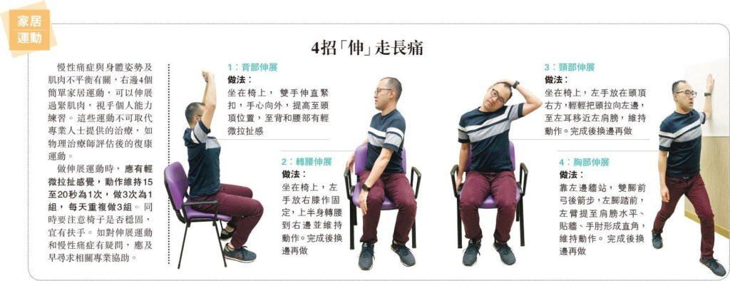 肩頸腰膝痛 減活動惡性循環 帶氧運動紓緩慢性痛