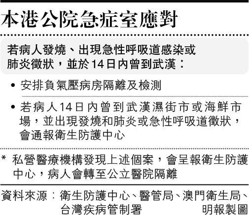 赴武漢後發燒3港人無嚴重肺炎 兩人出院 袁國勇:暫無法判斷內地會否社區爆發