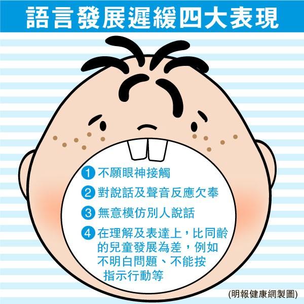 【兒童健康】 掌握兒童語言發展遲緩4大特徵 早求醫早補救