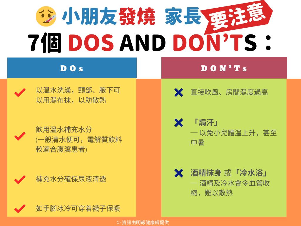 【兒童健康】 發燒39度屬高燒 兼有咳嗽、痾嘔、抽搐病徵即求醫 家長注意:處理方法7個 DOs and DON'Ts