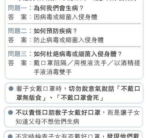【武漢肺炎】教幼童戴口罩 專家倡提問引導說明動機