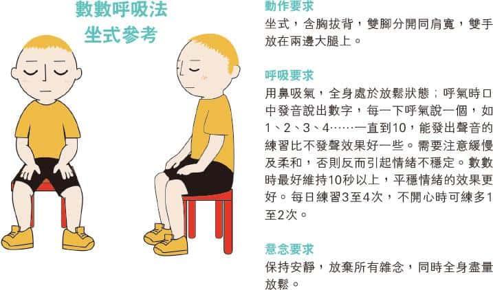 養生帖:數數呼吸法 減壓穩情緒