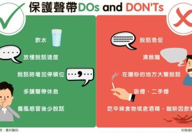 【耳鼻喉問題】 長期喉嚨不適、說話走音? 認清聲線障礙問題 言語治療師教你  保護聲帶 10個DOs and DON'Ts