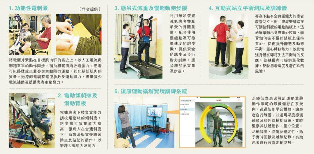 卧牀坐輪椅都可訓練 電激懸吊 重拾走動能力