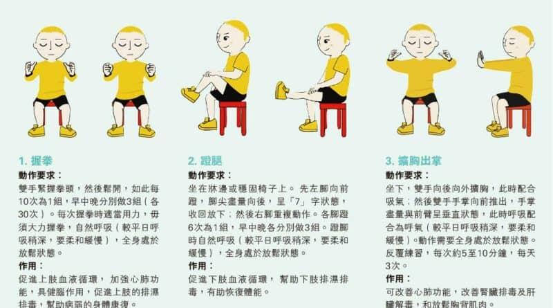 養生帖:握拳蹬腿 復康者增抵抗力防疫
