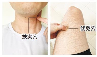 姿治通鑑:痛症難解 原來筋膜作怪!