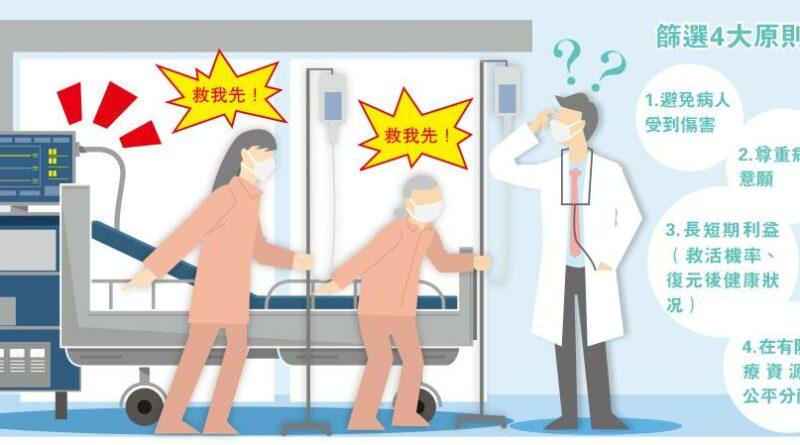 ICU爆滿 救邊個先?