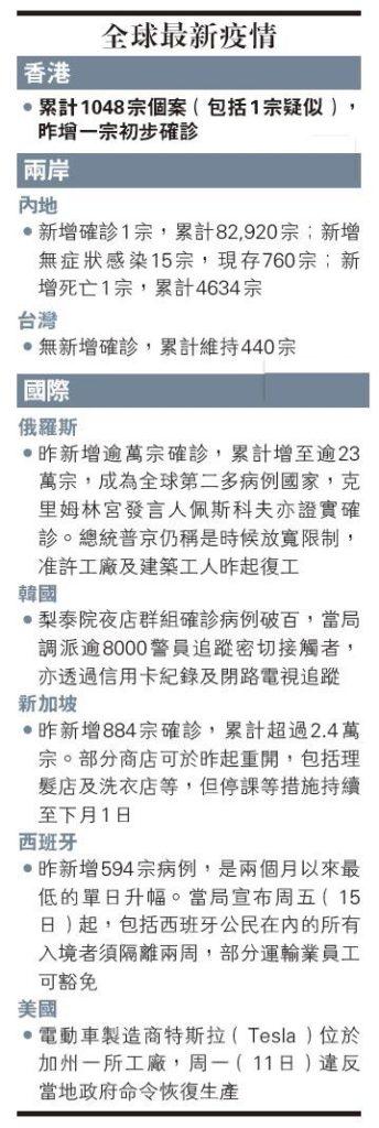 【新冠肺炎】23日「零本地感染紀錄」或斷纜  專家:反映社區有隱性傳播 抗疫繼續提高警覺加強個人衛生