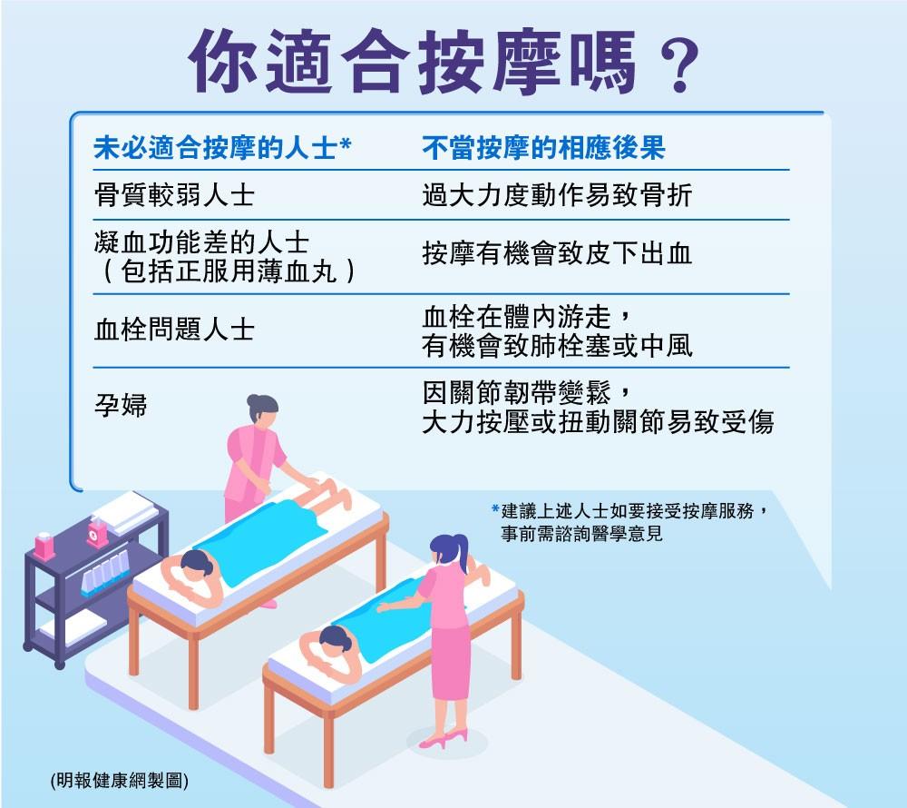 啪頸、啪腰紓緩腰痠背痛? 按摩暗藏受傷陷阱  嚴重可致中風