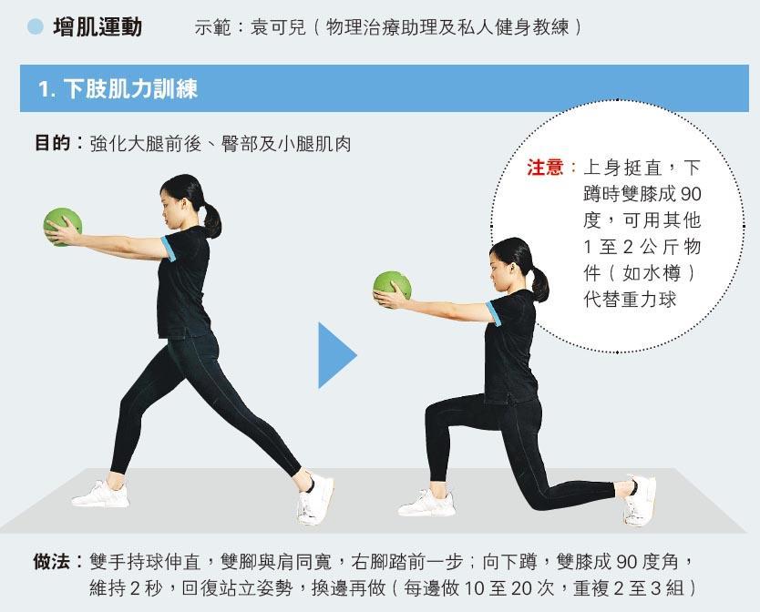 【有片】下肢操肌3式 行山好腳力免受傷