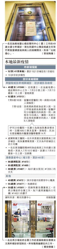 【新冠肺炎】本地新冠肺炎確診及相關個案 9日共184宗 兩成無病徵 許樹昌:社區存隱形患者