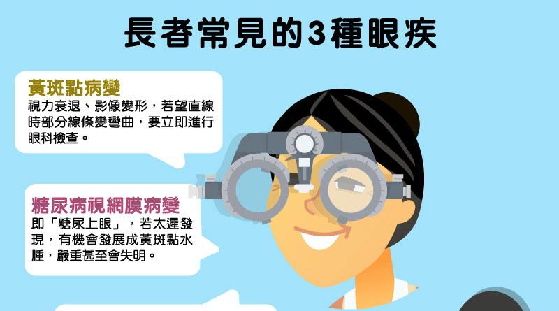 【Young Old 健康】 常見眼疾:青光眼、老人黃斑點病變、糖尿眼 定期驗眼及早發現 減視力受損機會