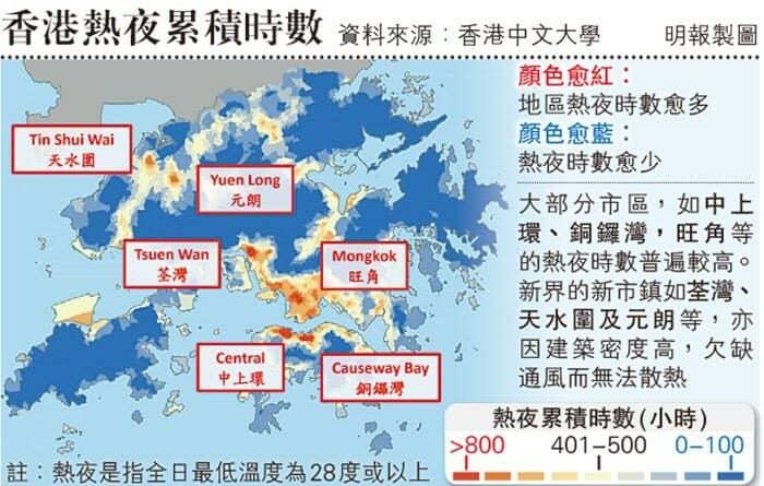 港 7 月份連續11日熱夜 中大研究-熱夜增2.43%死亡風險 連續5天增至6.66% 女性及長者影響較大