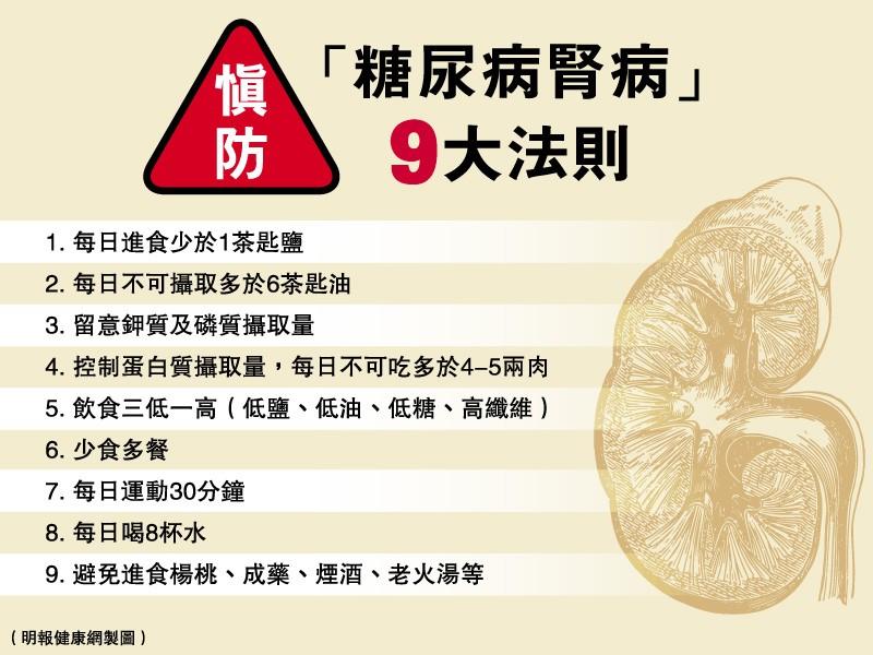 【心臟病與三高】逆轉糖尿病腎病 遵循9大法則控制飲食做起