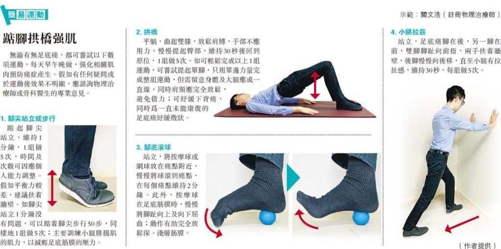 筋膜炎|練臀部小腿肌肉 踢走足底筋膜炎