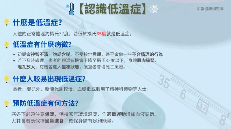 低溫症|寒冷天氣警告  5類人士容易出現低溫症 注意初期病徵神智不清、說話含糊、震顫