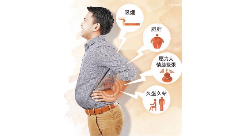 痛症丨姿勢正確一樣中招 腰背痛 吸煙、緊張都關事