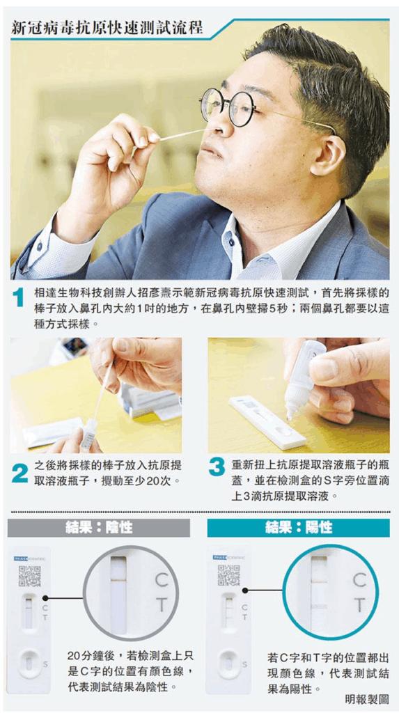 新冠肺炎 鼻腔拭子採樣 快速測試10秒自行檢測?空窗期較短20分鐘有結果