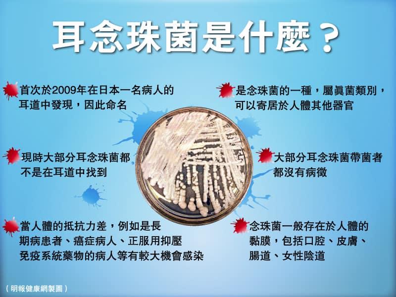 耳念珠菌跟念珠菌有什麼關係?感染途徑、治療和預防方法? 醫生拆解耳念珠菌常見5大問題
