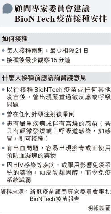 【新冠疫苗】首批抵港BioNTech疫苗德國生產 接種前5類人士應先諮詢醫護意見