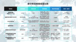 health comparison_BioNTech_20210113_01
