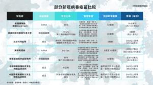 health comparison_BioNTech_20210113_02