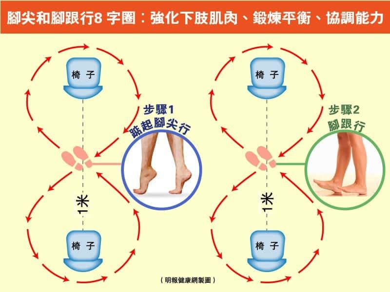新冠疫情下老中幼留家抗疫少運動? 物理治療師教你4個簡易運動 強肌肉、心肺功能