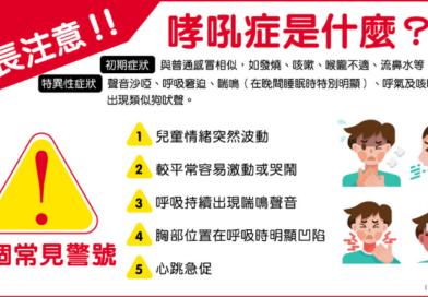 哮吼症初期症狀如感冒 狗吠般的咳嗽聲嚴重影響兒童呼吸 了解哮吼症的5個常見警號