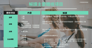【身體檢查】有關體檢的6個問題 檢查項目愈多愈好?如何解讀檢身報告?一表解讀主要體檢項目