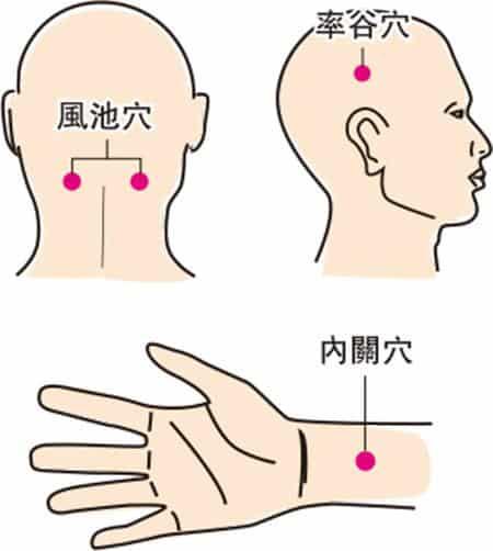 按穴紓緩 —— 如打針後出現頭痛、嘔吐等不適,除了食藥,亦可揉按穴位紓緩。(明報製圖)