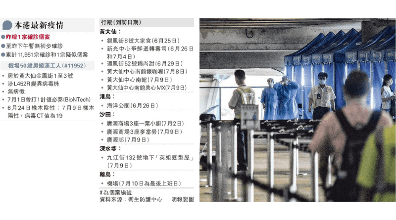 【新冠肺炎】港累計169宗涉L452R個案 92屬Delta變種病毒 機場搬運工無病徵 張竹君:接連兩宗確診疑機場存隱形傳播鏈(附強制檢測名單)