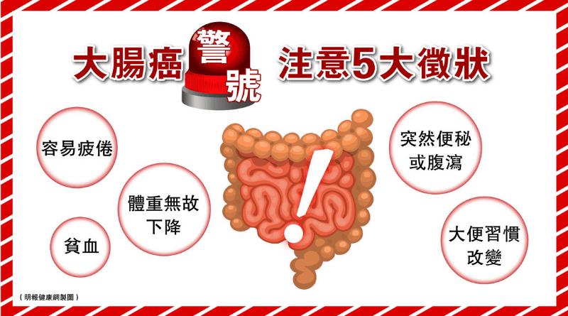 針對大腸癌期數調整治療計劃 及早篩查預防勝治療(附:注意大腸癌先兆5大徵狀)