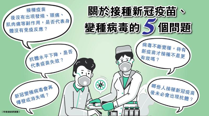 關於抗體測試、接種新冠疫苗的5個問題 針後無發燒?抗體水平下降疫苗失保護?