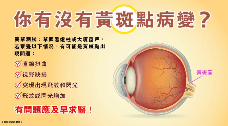 黃斑點病變 深近視屬高危 昔日致盲眼疾 今激光、超微創手術助挽救視力