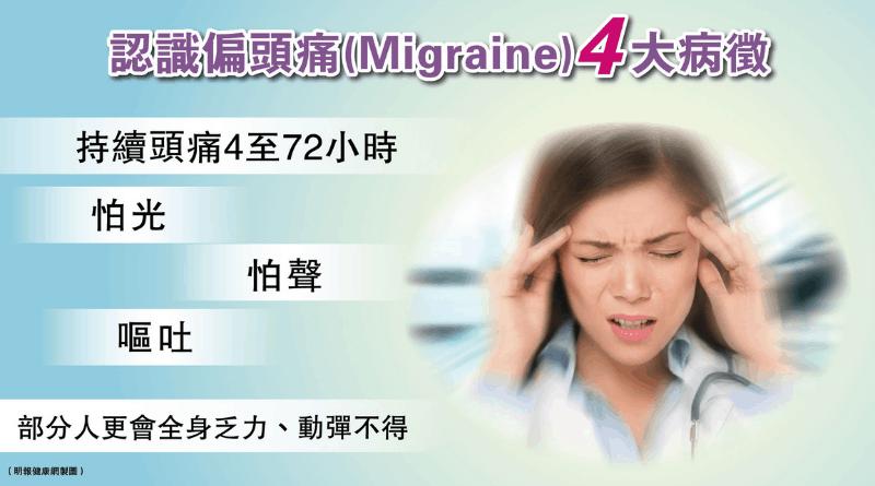 認識偏頭痛4大病徵 服止痛藥可了事?拖延治療影響控制痛症、減藥效