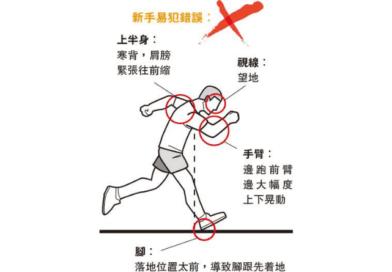 【長跑】錯誤跑步姿勢人疲倦 新手易犯的4個錯誤 建立跑步習慣 5種常見長跑訓練方法