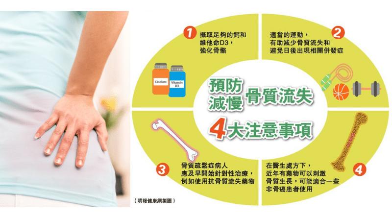 骨質疏鬆無聲無息!切勿忽視腰痛臀部疼痛 補鈣30歲前已要開始?(附營養師飲食建議)