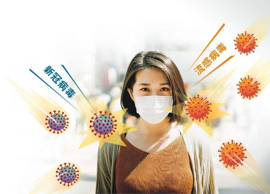 增死亡風險——有研究指,同時感染新冠病毒及流感病毒,死命率可提高近6倍,專家建議市民接種流感和新冠疫苗預防。(AsiaVision、Tetiana Lazunova@iStockphoto / 明報製圖)
